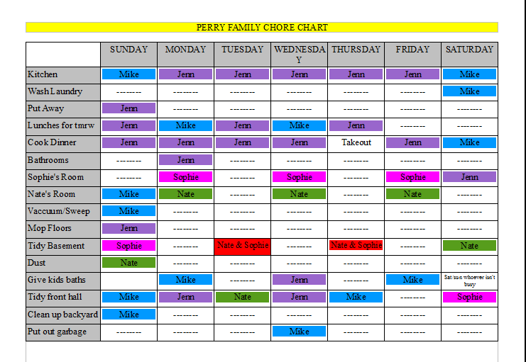 This is a graphic of Dynamite Printable Family Chore Chart