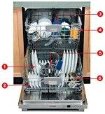 dishwasherscrmar08-1